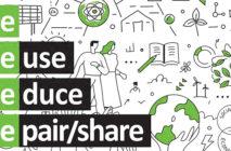 """Das Projekt """"Rethink"""" – """"Reuse – Reduce – Repair / Share – Rethink"""" – Auf dem Weg zu einem neuen Wirtschaftsmodell"""